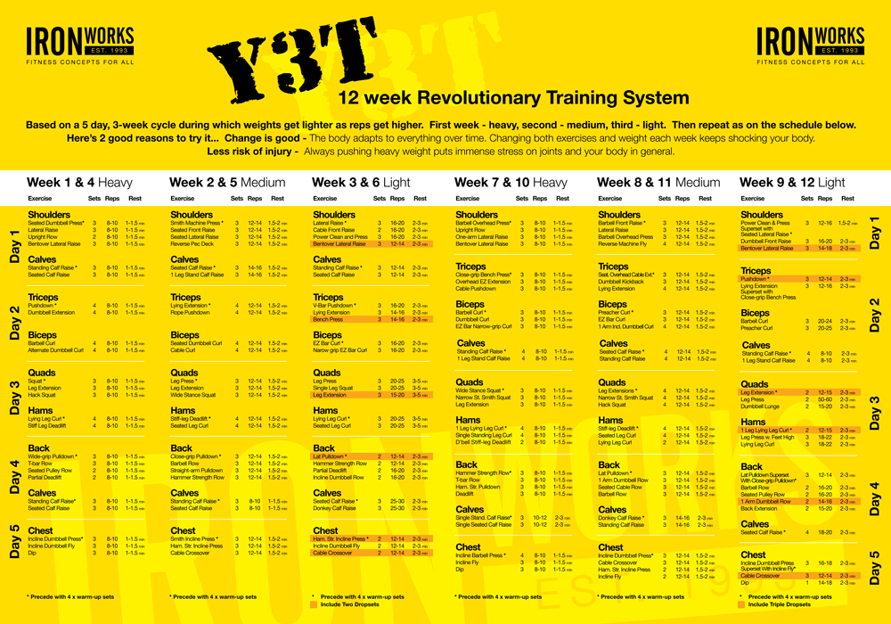 Y3T WORKOUT ROUTINE